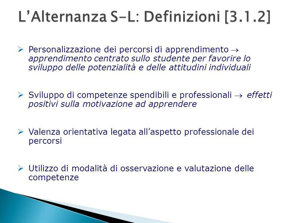 L'Alternanza S-L: Definizioni [3.1.2]